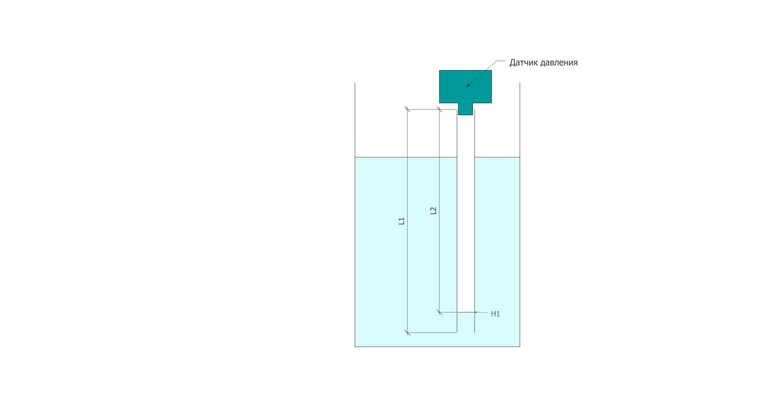 Датчик уровня воды виды, принцип работы, как сделать своими руками